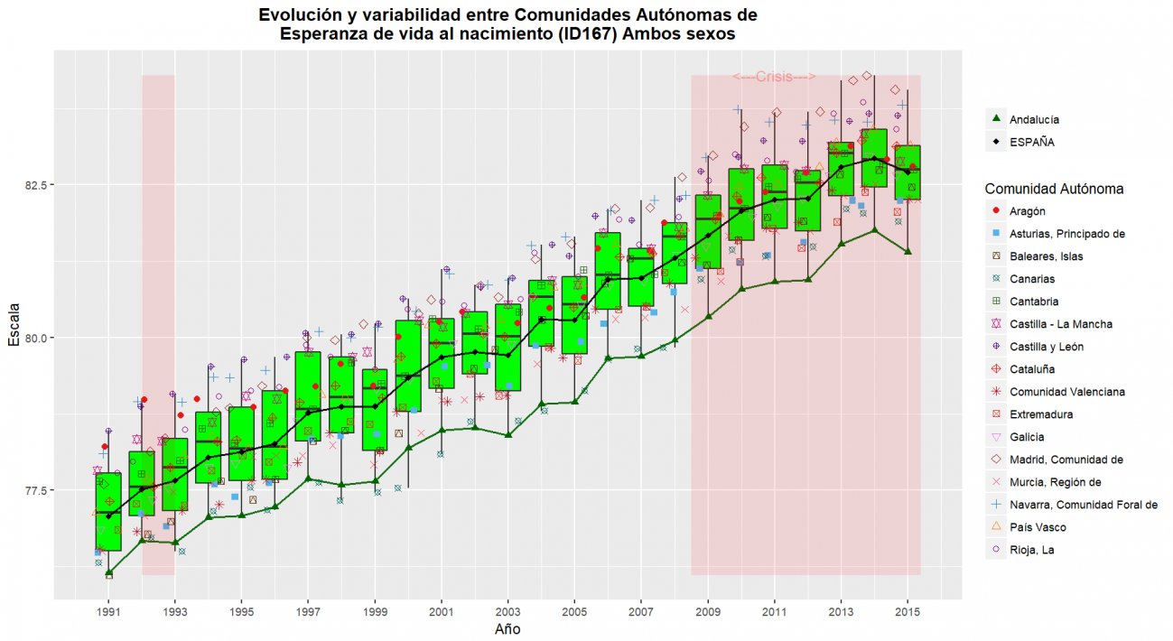 Andalucia_resultados_ID167OBS_TOTAL-1