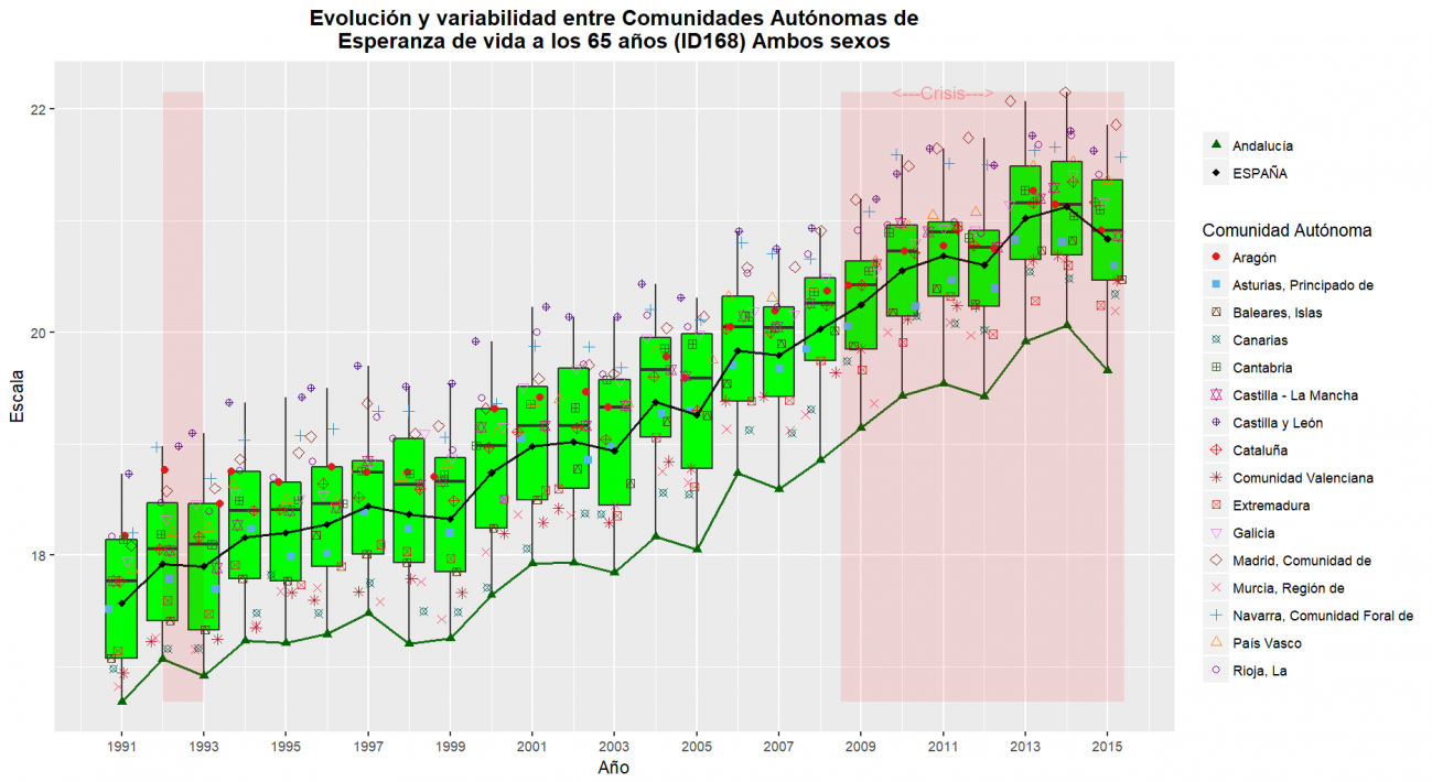 Andalucia_resultados_ID168OBS_TOTAL-1