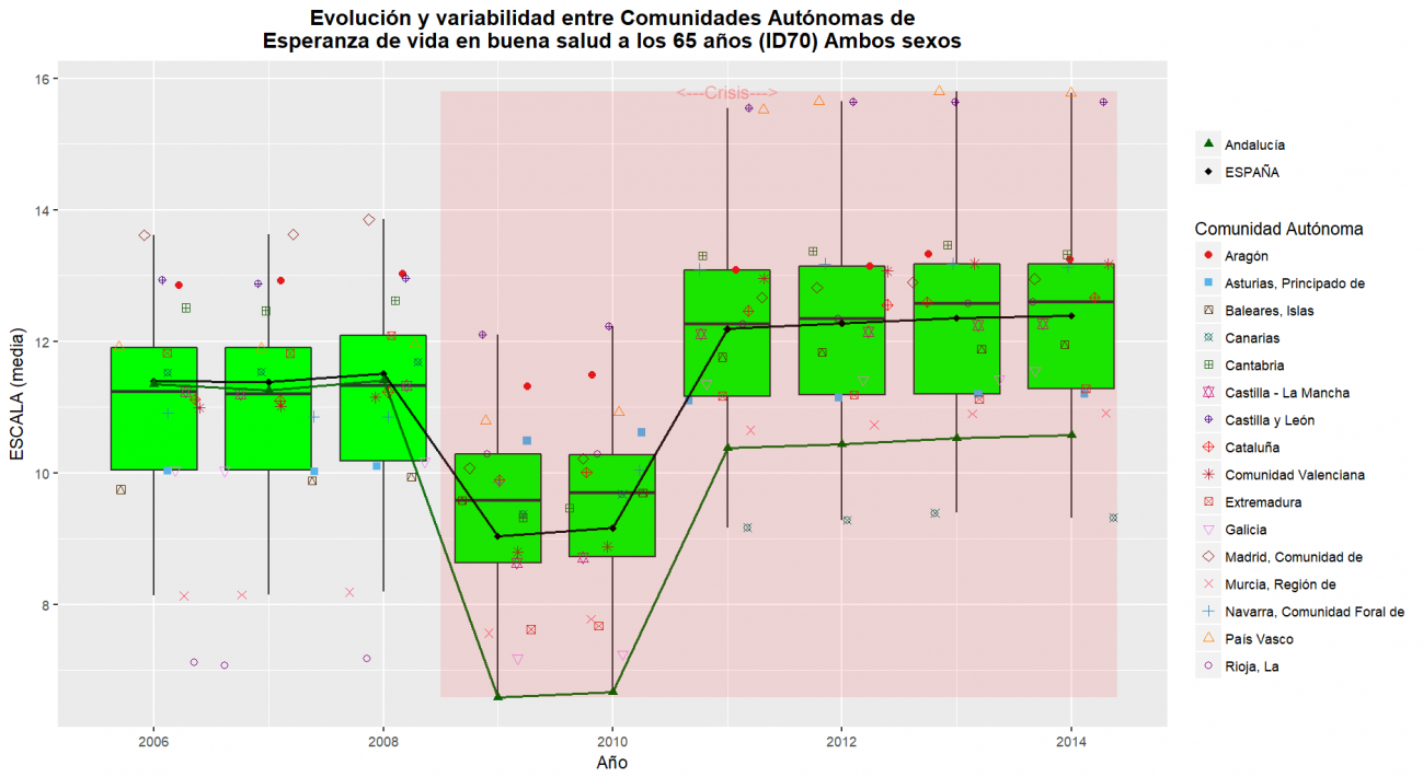 Andalucia_resultados_ID70OBS_TOTAL-1