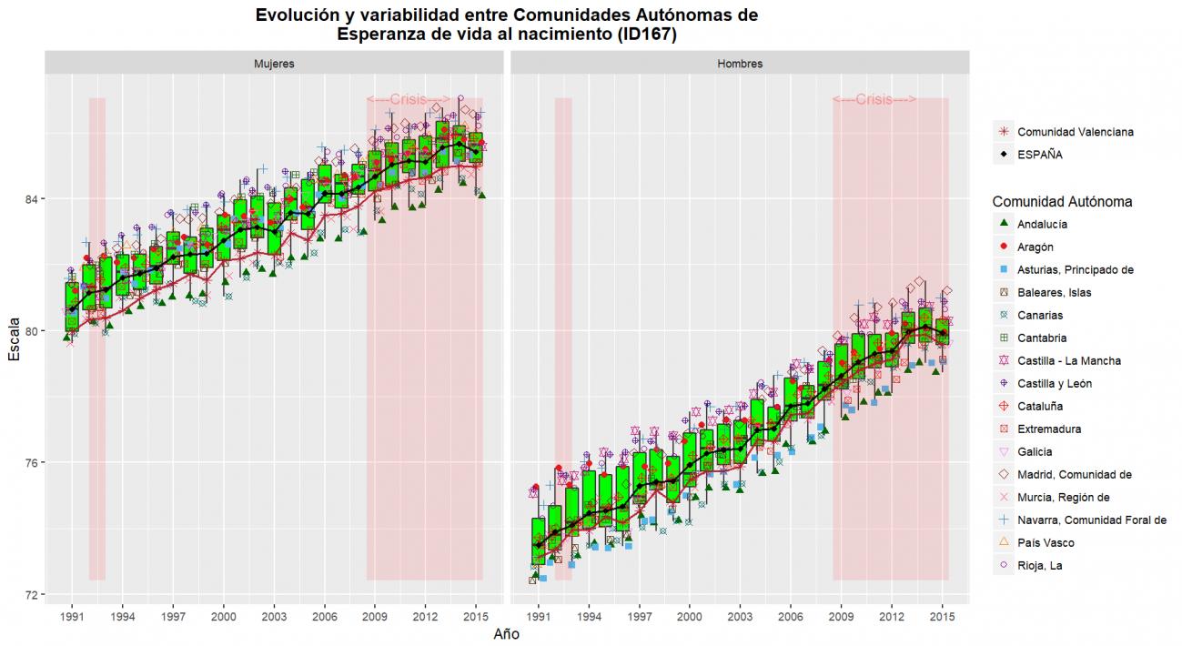 C_Valenciana_resultados_ID167OBS_SEXOS (1)