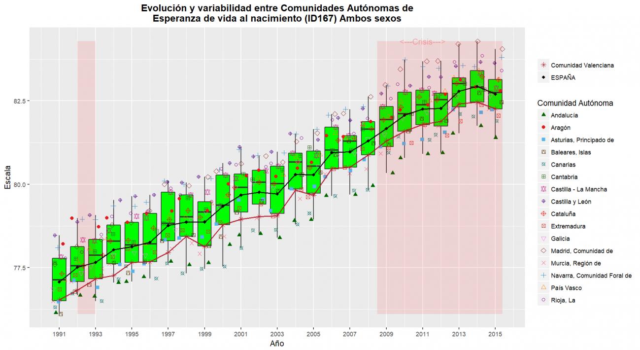 C_Valenciana_resultados_ID167OBS_TOTAL (2)