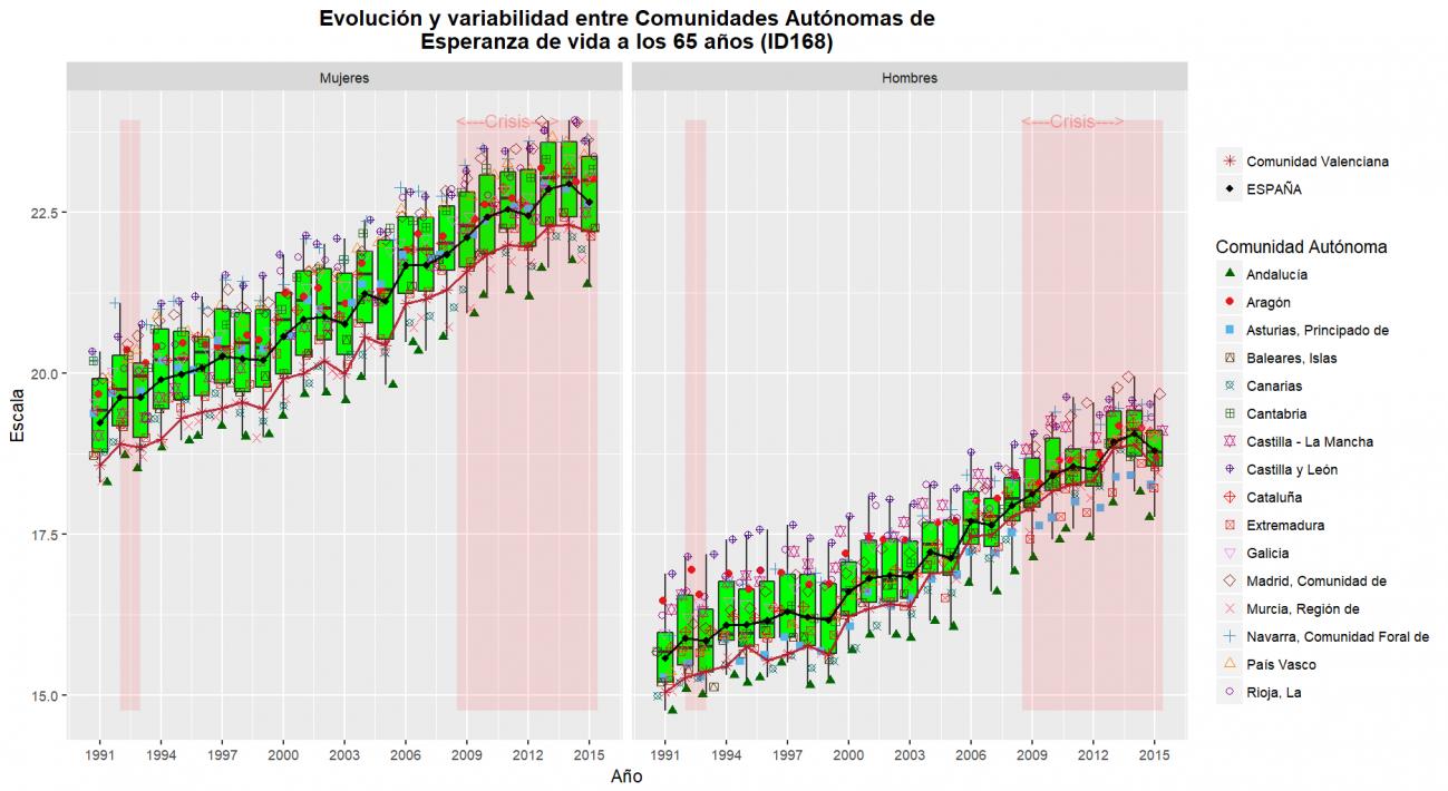 C_Valenciana_resultados_ID168OBS_SEXOS (1)