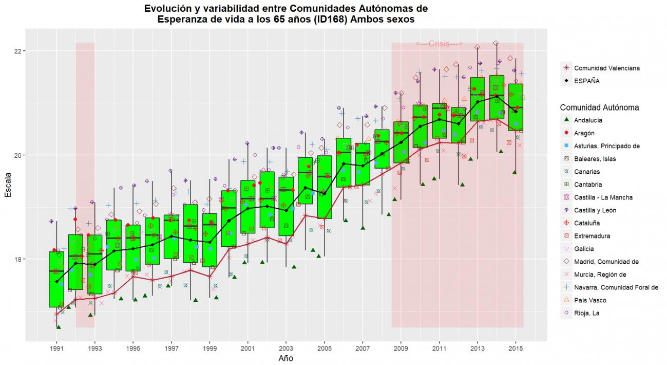 C_Valenciana_resultados_ID168OBS_TOTAL (2)