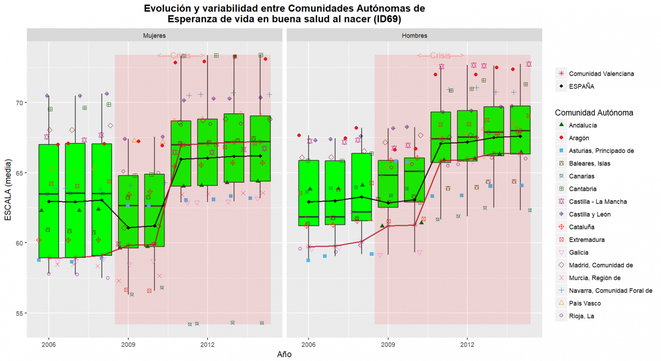 C_Valenciana_resultados_ID69OBS_SEXOS (1)