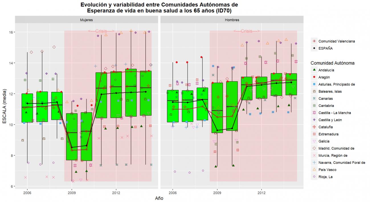 C_Valenciana_resultados_ID70OBS_SEXOS (1)