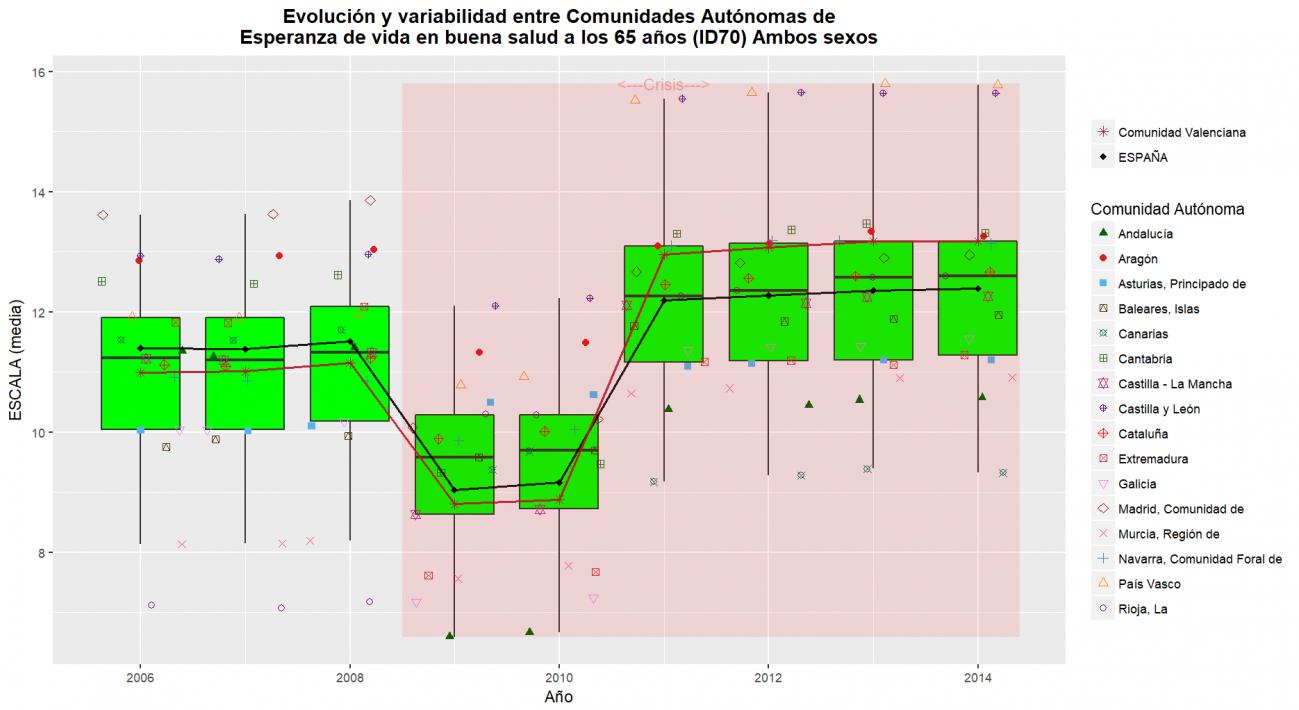 C_Valenciana_resultados_ID70OBS_TOTAL (2)
