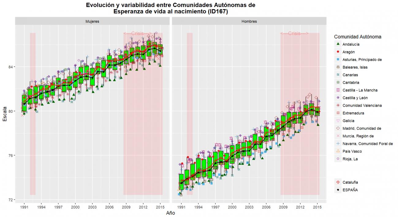 Cataluna_resultados_ID167OBS_SEXOS-1