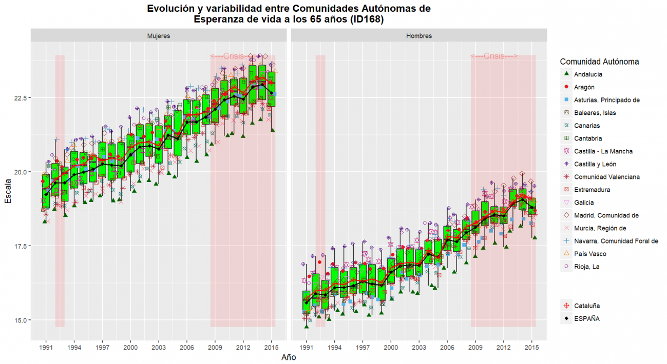 Cataluna_resultados_ID168OBS_SEXOS-1