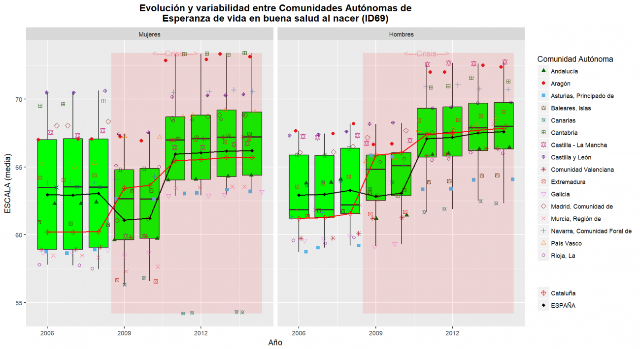 Cataluna_resultados_ID69OBS_SEXOS-1