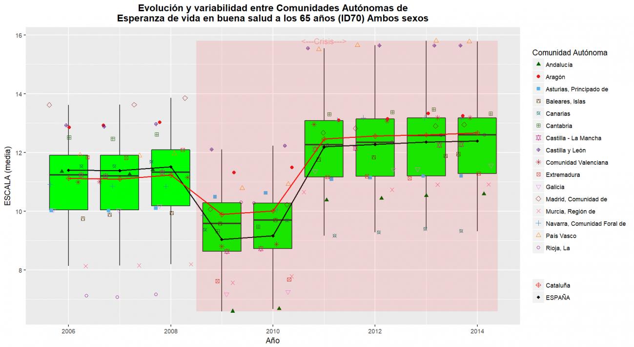 Cataluna_resultados_ID70OBS_TOTAL-2