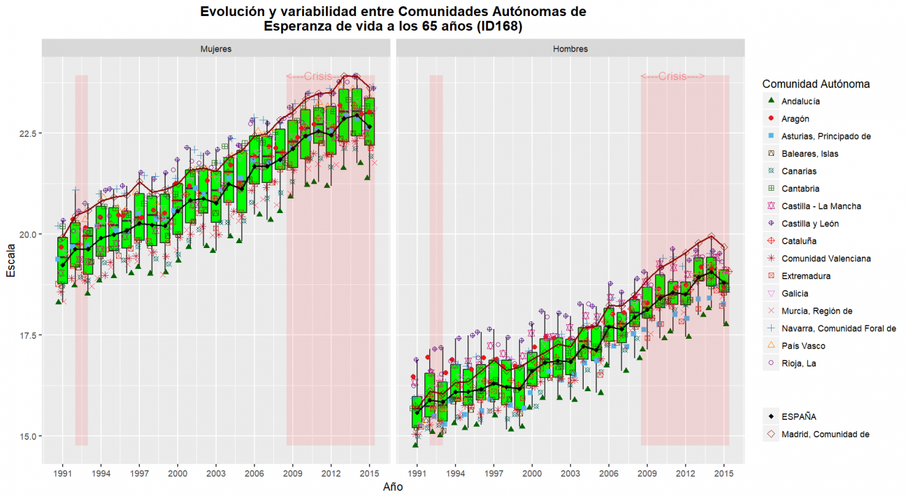 Madrid_resultados_ID168OBS_SEXOS-1 (1)