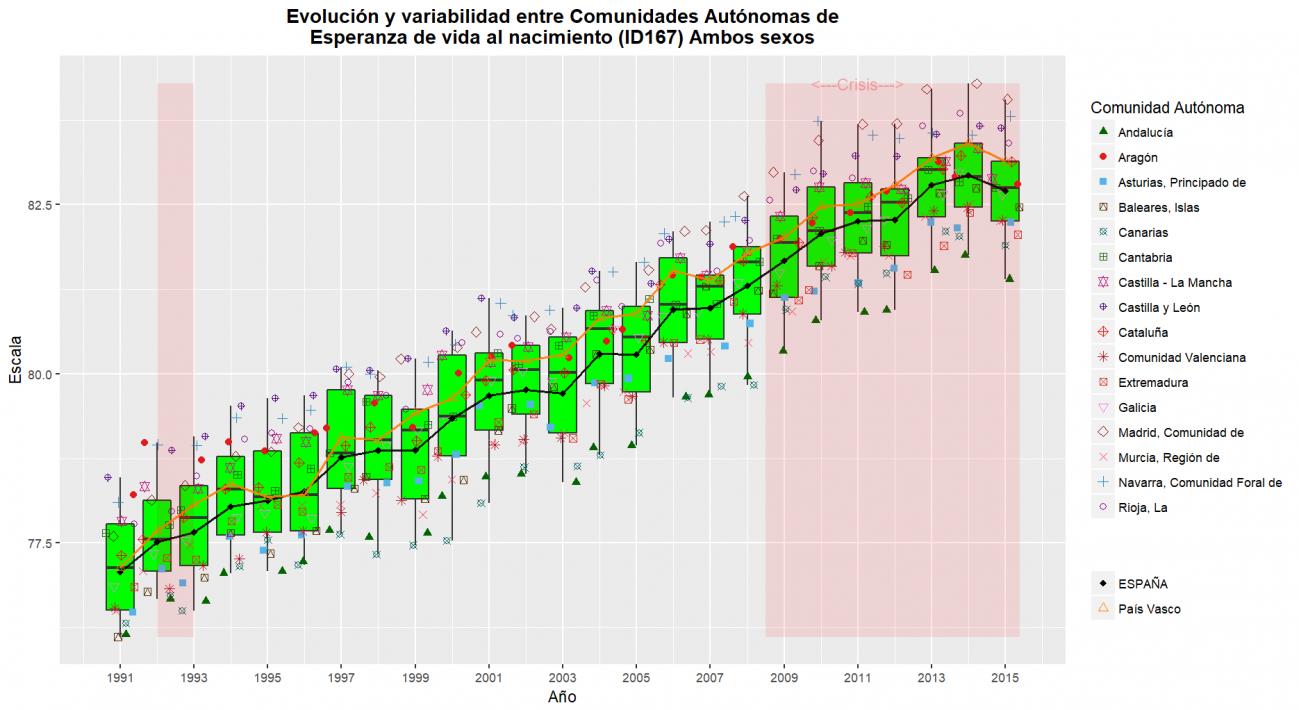 Pais_Vasco_resultados_ID167OBS_TOTAL-2 (1)