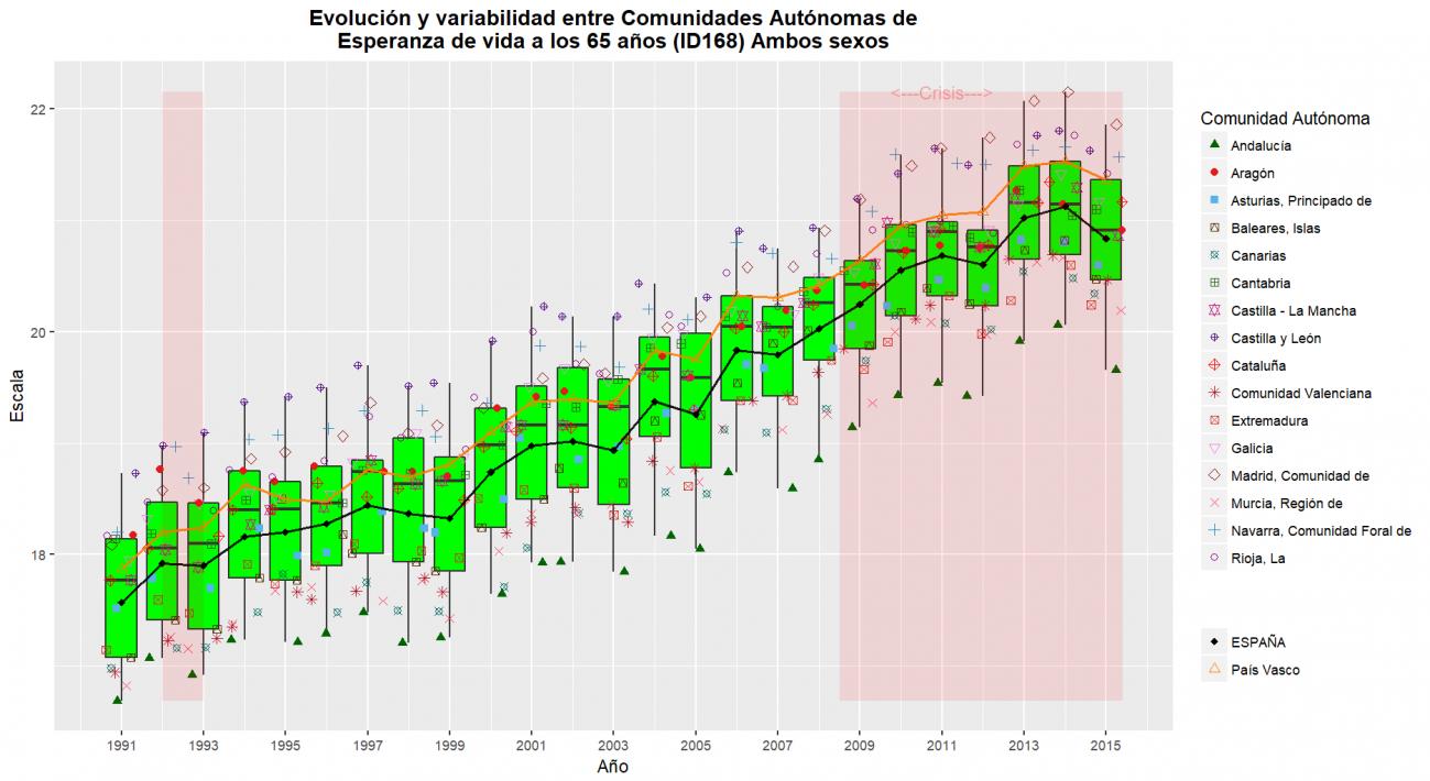 Pais_Vasco_resultados_ID168OBS_TOTAL-2 (1)
