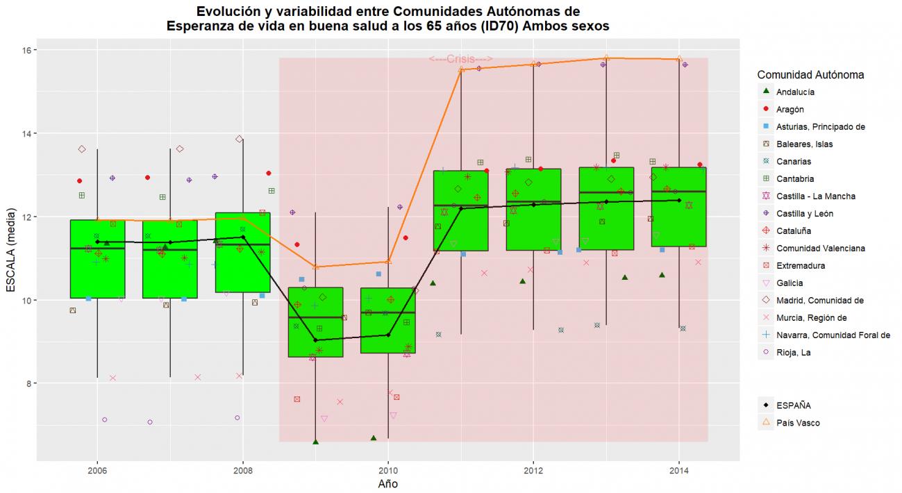 Pais_Vasco_resultados_ID70OBS_TOTAL-2 (1)