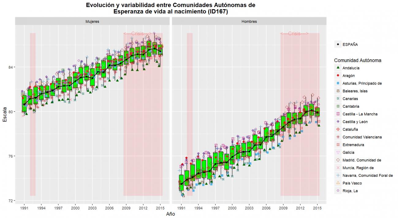 espana_resultados_ID167OBS_SEXO (1)