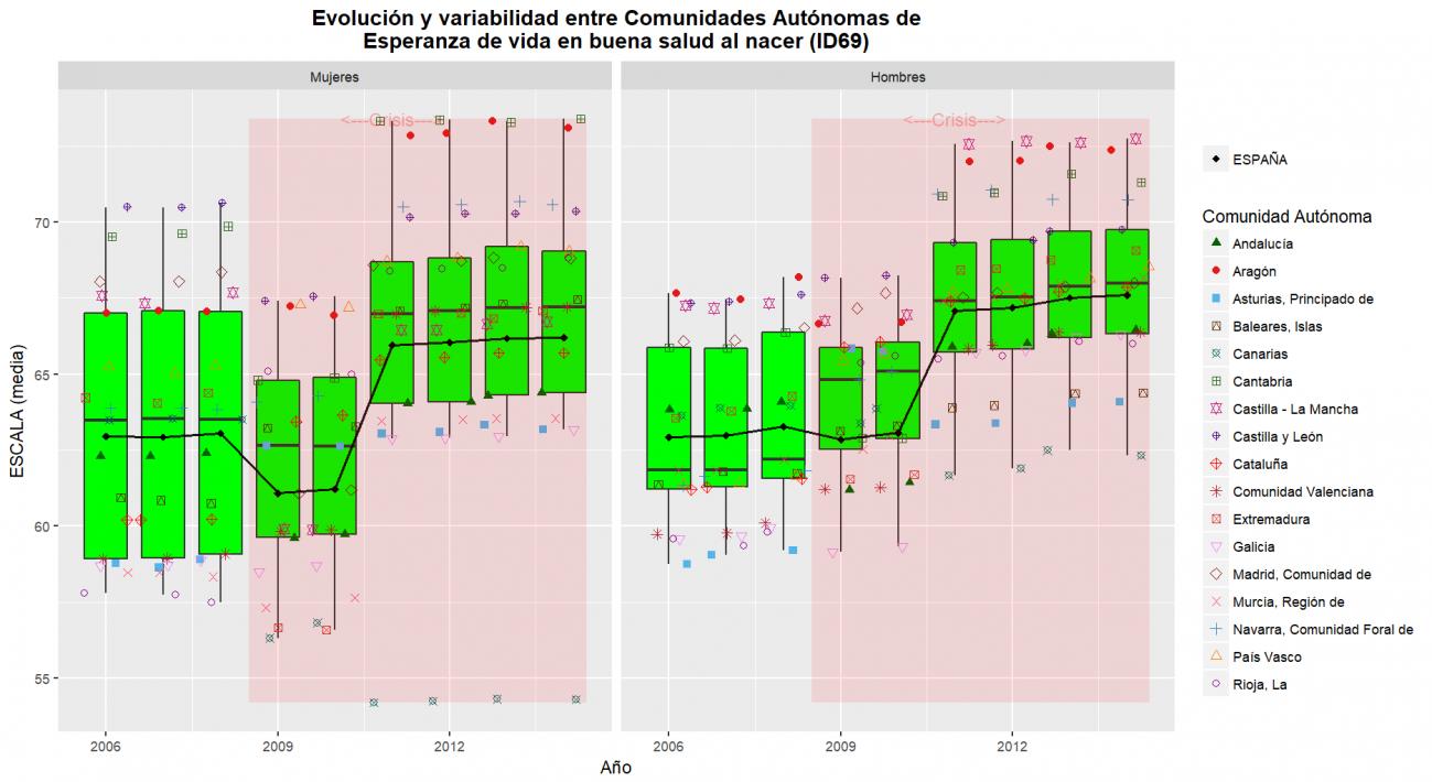 espana_resultados_ID69OBS_SEXO (1)